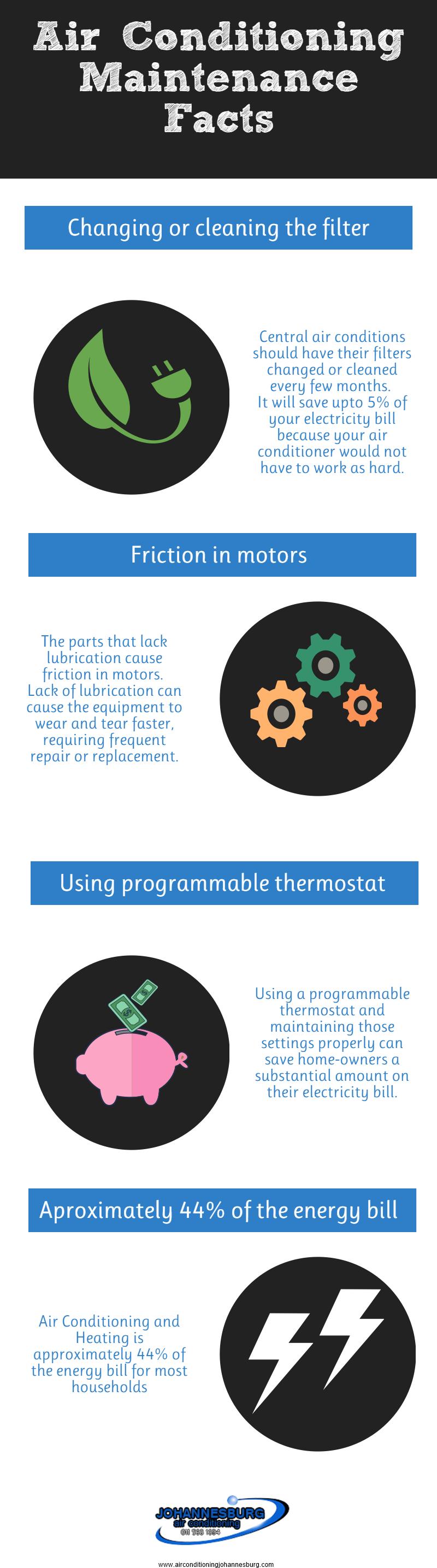 infographic-airconditioningjohannesburg-com